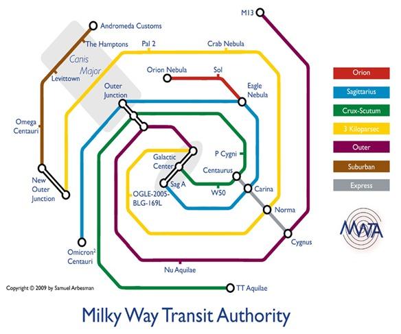 milky-way-825x687