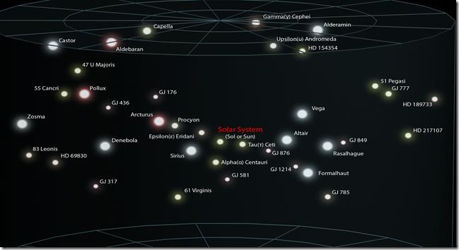 3_Solar_Interstellar_Neighborhood_(ELitU)