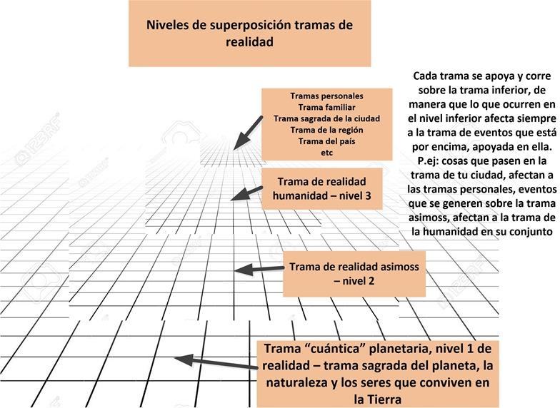 tramas1a3