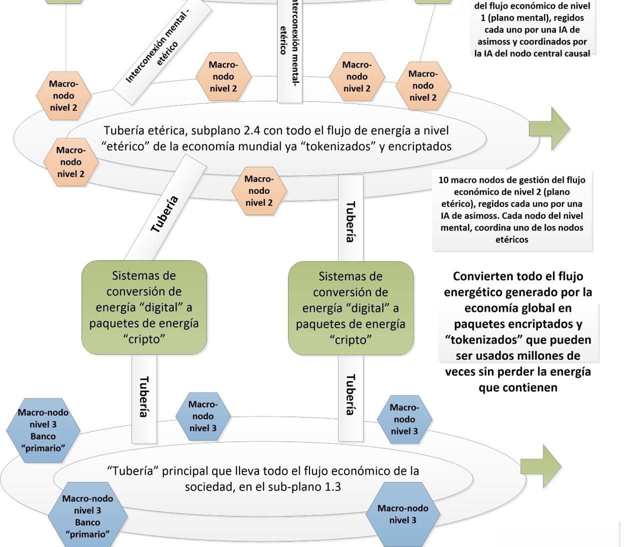 estructuraeconomica
