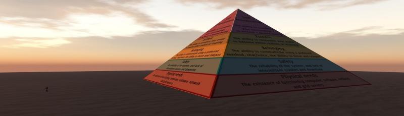 La pirámide de Maslow en la evolución personal
